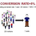 Next level website conversion tips 4