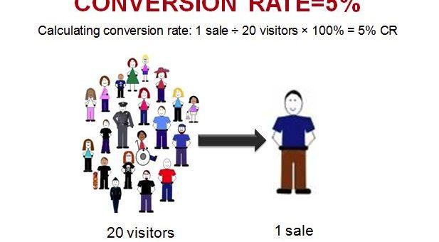 Next level website conversion tips